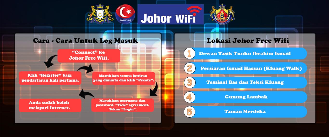 johor_wifi_2021
